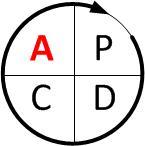 PDCA_A